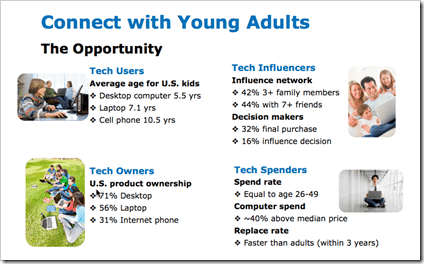 Connect_w_young_adults