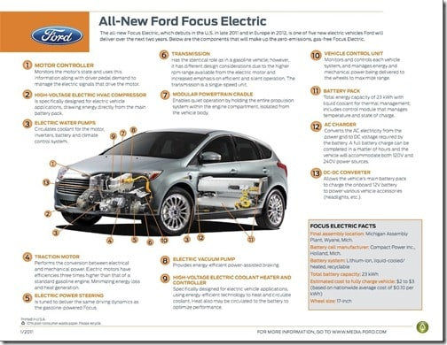 Ford_Focus_EV_cheatsheet