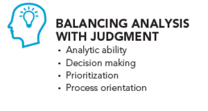 CEB Skills Assessment - balancing analysis with judgment