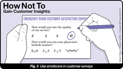 Customer Insights: Use Emoticons in Customer Surveys