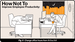 Employee Productivity: Change Office Hours from 9-5 to 5-9