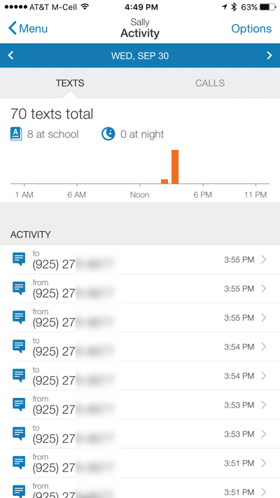 HTD AT&T Smart Limits - Mobile App Text Activity
