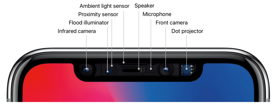 """HTD Apple iPhone X - the """"Notch"""""""