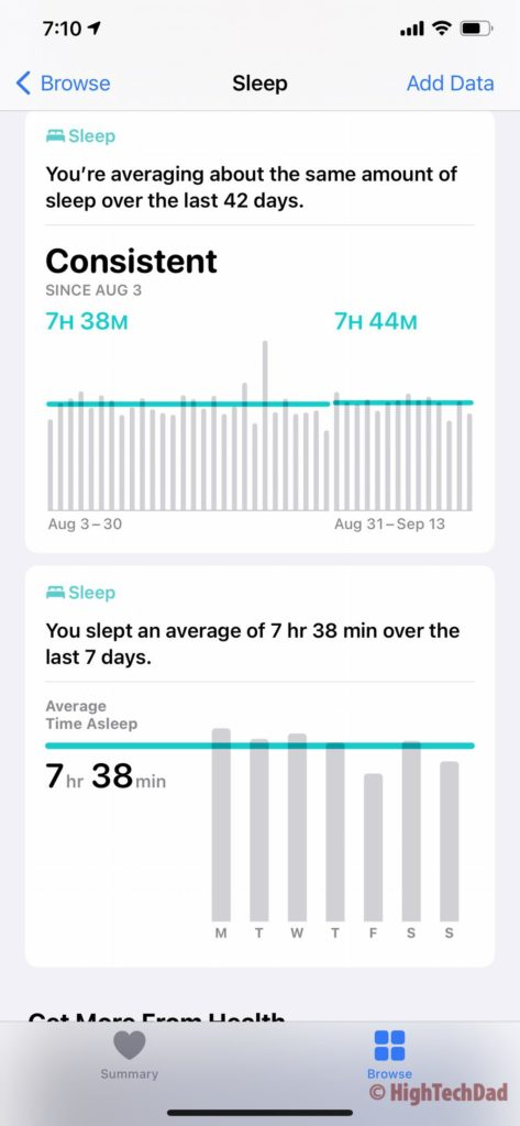 HighTechDad - tracking sleep consistency and patterns
