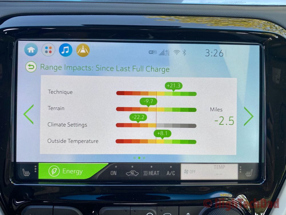 Where the energy is being used in the Chevy Bolt