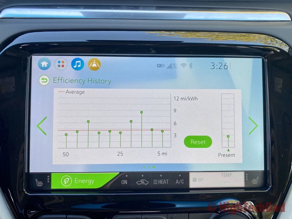 Analyzing your energy usage in the 2020 Chevy Bolt