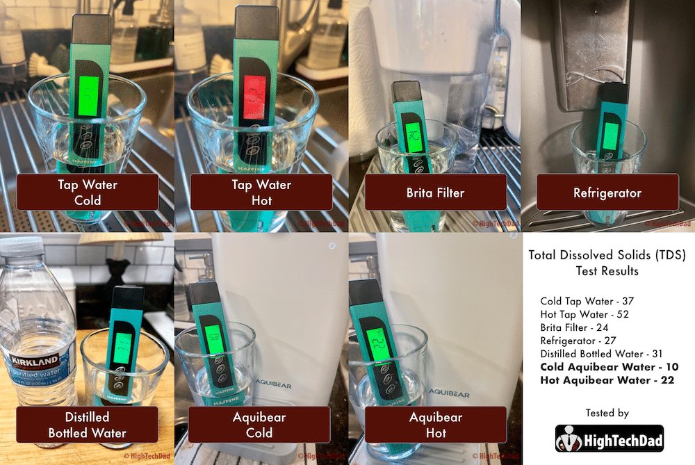 HighTechDad tests Total Dissolved Solids of various waters - Aquibear RO Water Purifier - review